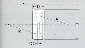 Bi Concave