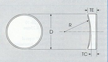 Circular Cylindrical Concave