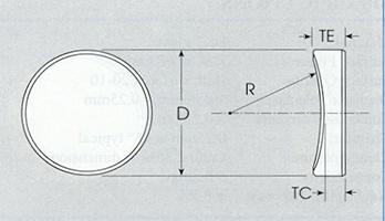 Circular Cylindrical Concave