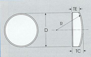 Circular Cylindrical Convex