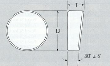 Interferometer Flat