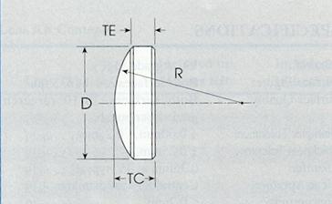 Plano Convex