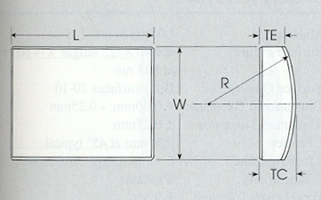 Rectangular Cylindrical Convex