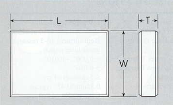 Rectangular Window